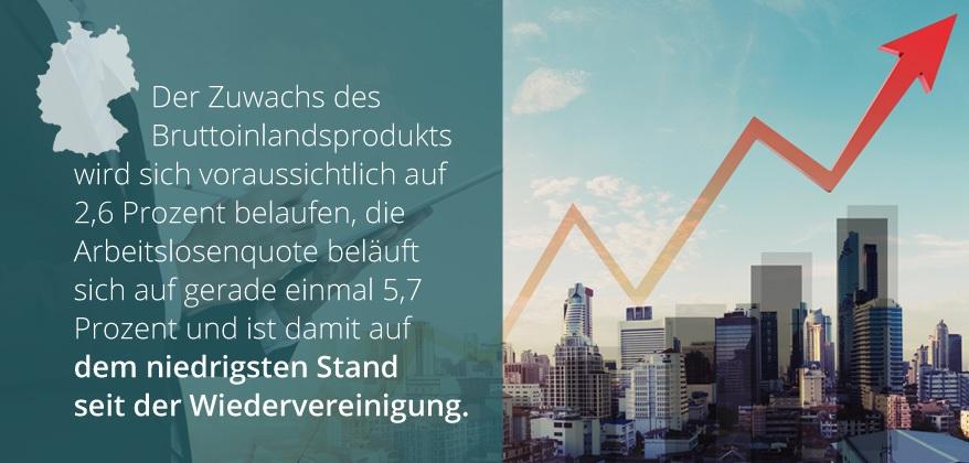 Deutschland momentan auf eine Hochkonjunktur zu.