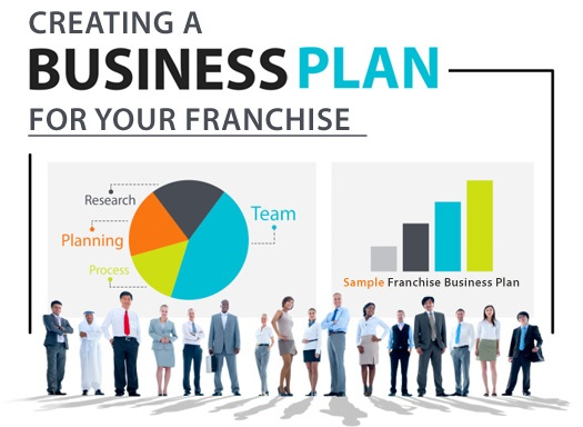Creating A Business Plan For Your Franchise FranchiseDirectcom - Business plan franchise template