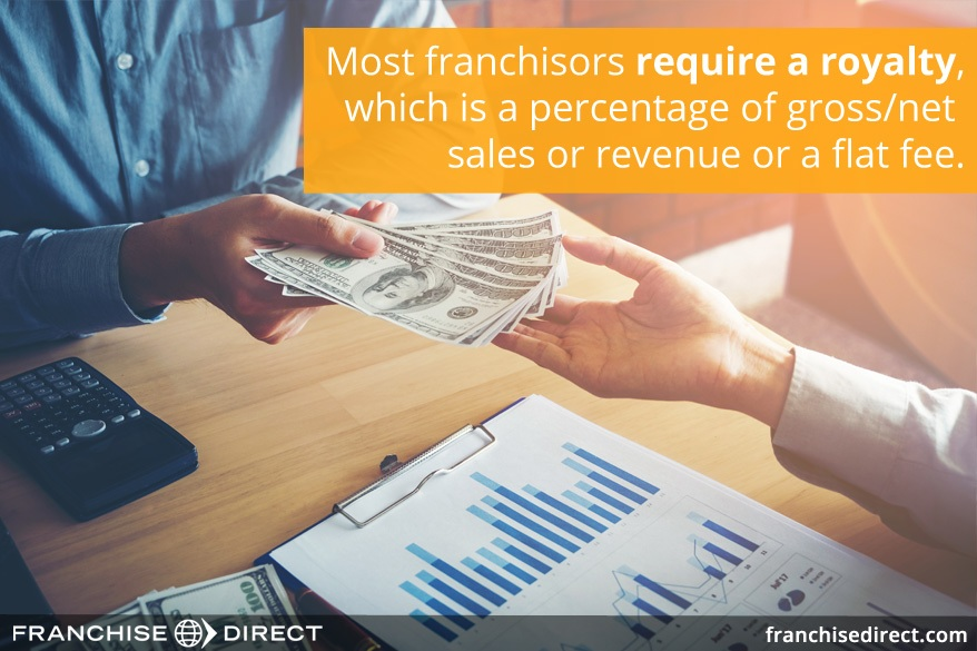 Completing And Signing A Franchise Agreement Franchisedirect