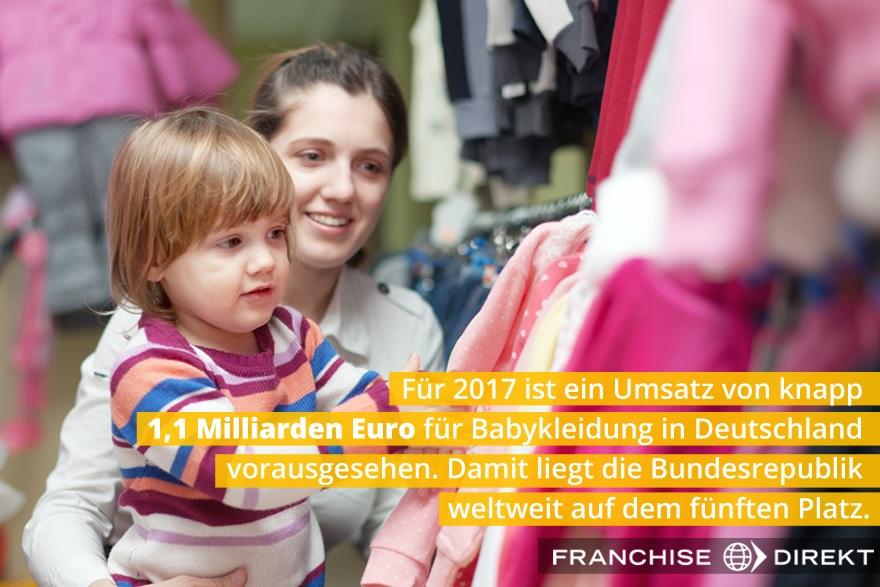 Franchise-Marktstudie Kinder 2017-1