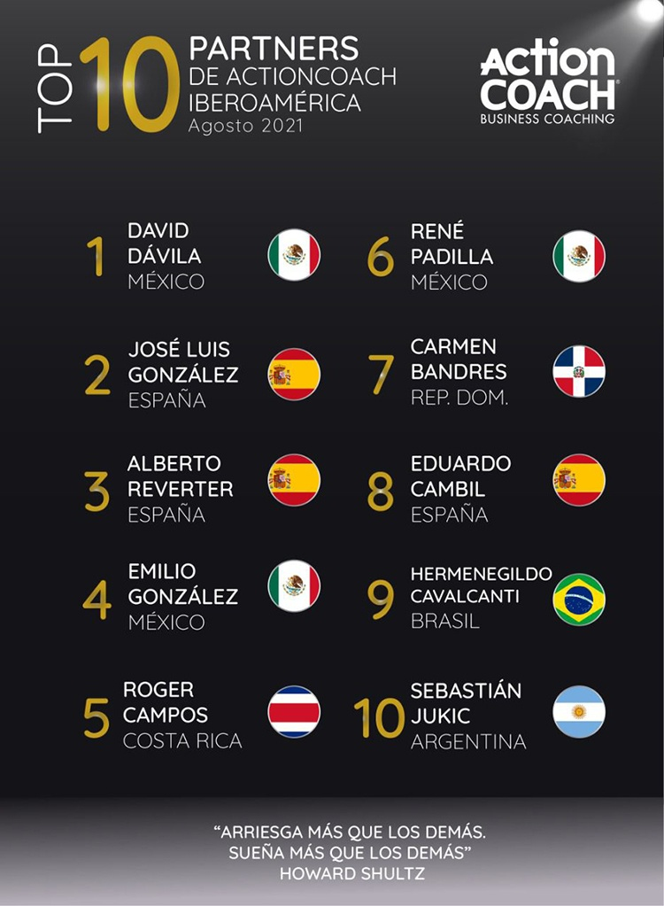 Ranking global de ActionCoach