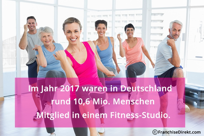 Mitgliederzahl in deutschen Fitness-Studios weiter im Aufwind   FranchiseDirekt.com
