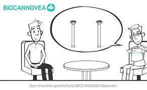 Biocannovea  Analysezentrum (Franchisemodell 3) | Franchise Direkt