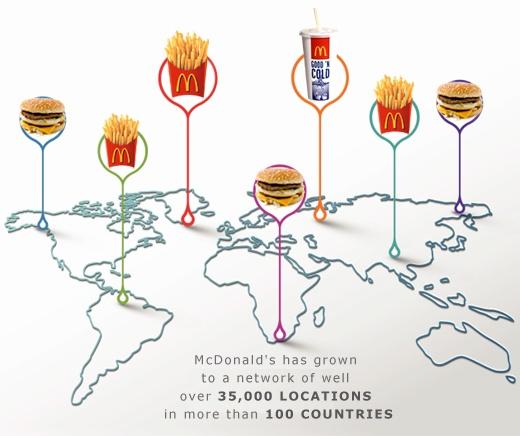 the success of mcdonalds 1 - Mcdonalds Open Christmas Day 2014