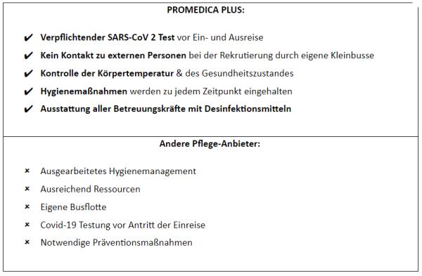 Promedica PM
