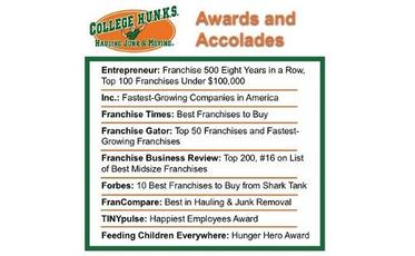 Four College Hunks Franchisees Plus The Franchisor Make The Inc 5000