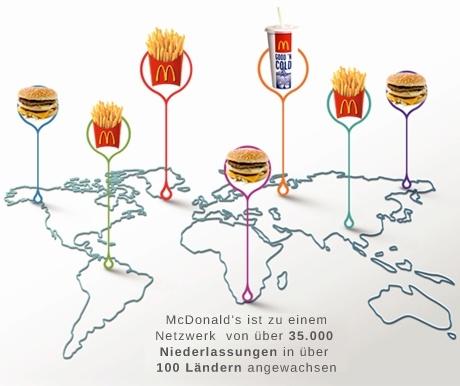 McDonald's Netzwerk.jpg