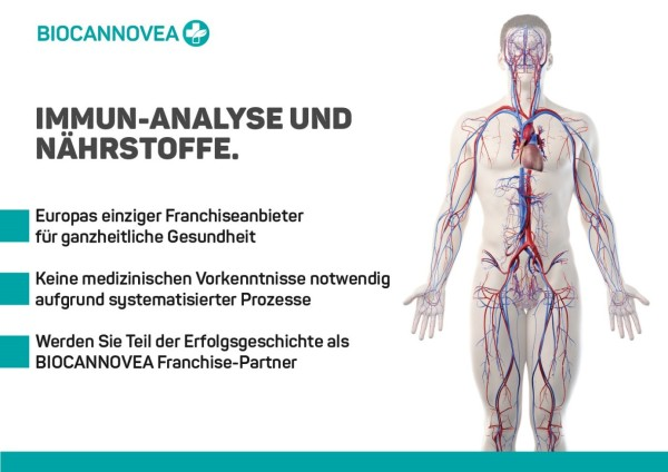 Biocannovea1