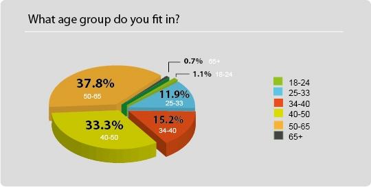 Grafik Frage 10.jpg