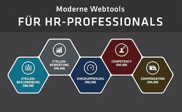 HR Online Manager GmbH