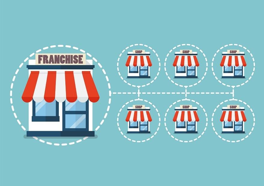 Tips Marketing Franchise Mudah