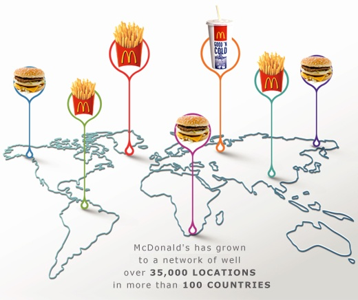How Has McDonald's Been So Successful for So Long? | FranchiseDirect com