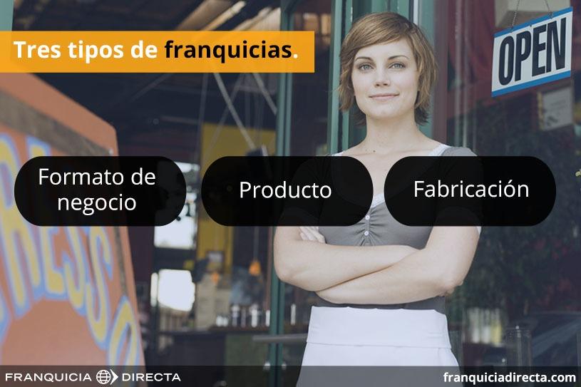 Franquicias vs Oportunidades de negocios - Clases de Franquicias