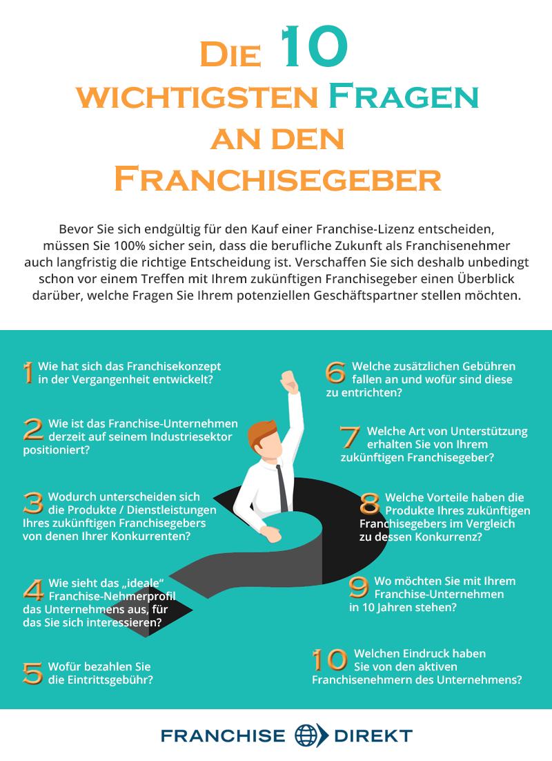 Die 10 wichtigsten Fragen an den Franchisegeber