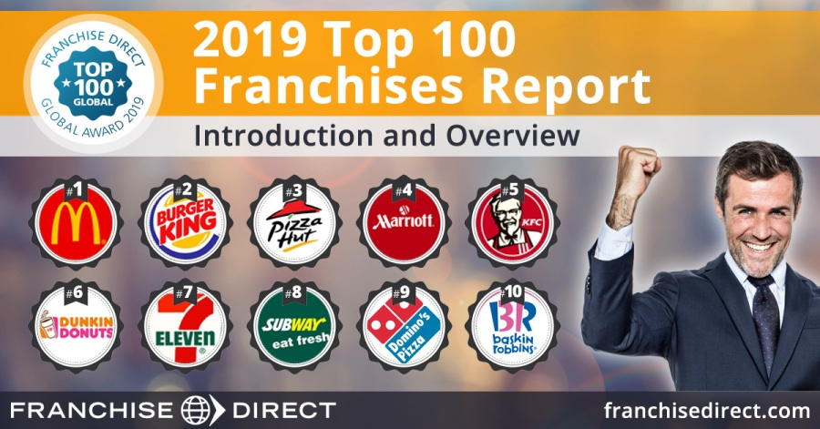 2019 best franchises 2019 Top 100 Franchises Report: Introduction and Overview