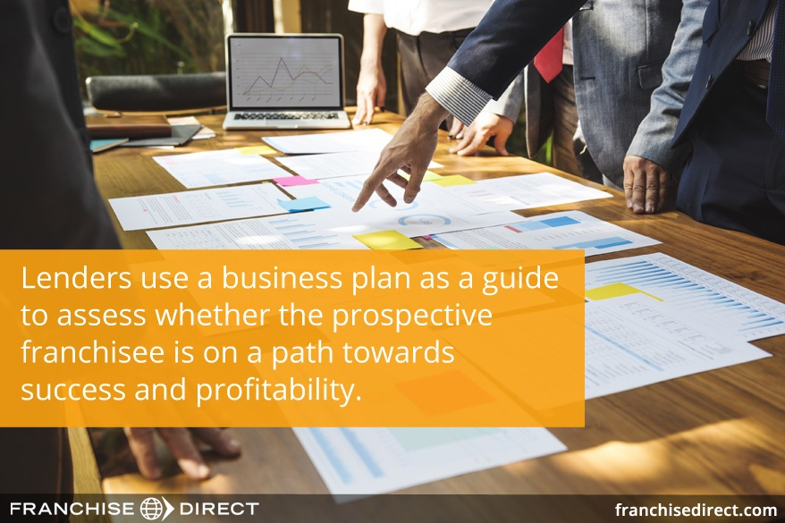 Creating A Business Plan For Your Franchise Franchisedirect