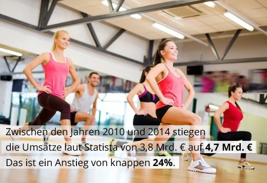 Franchise Marktstudie Fitness-1