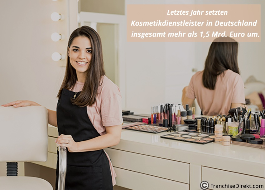 Umsatz Kosmetikdienstleister 2018| FranchiseDirekt.com