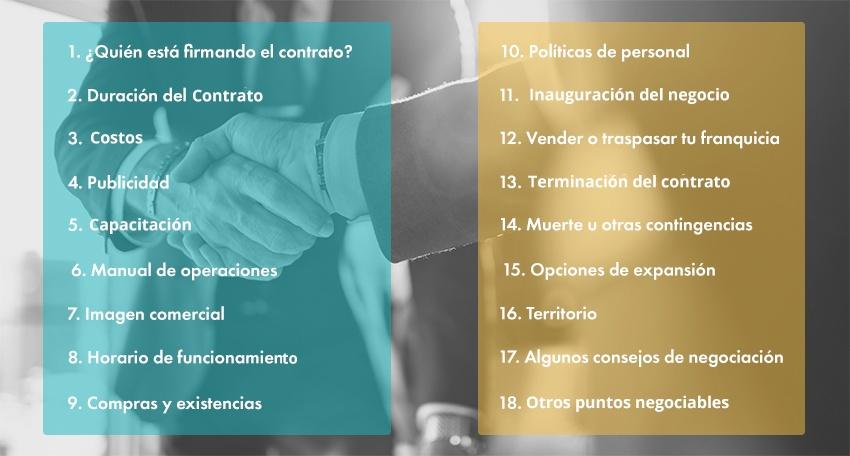 Aspectos del contrato de franquicia imagen MX