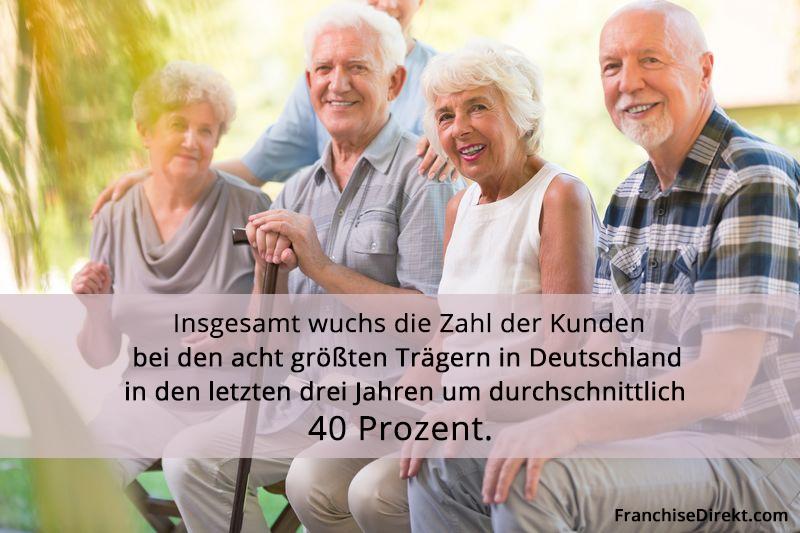 Franchise Marktstudie Senioren- und Pflege