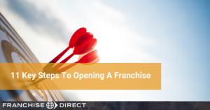 11 Key Steps