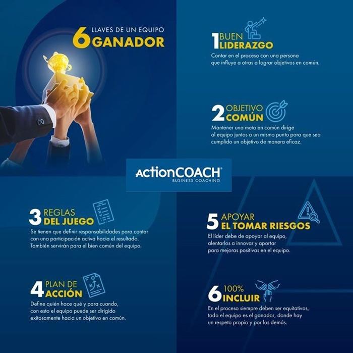ActionCoach - 6 Llaves de un Equipo Ganador
