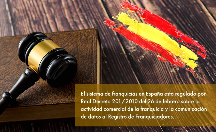 Imagen legislacion de franquicias ES